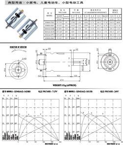 10-200W Motor del vehículo eléctrico de cortina