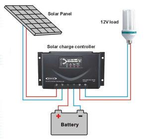 Nuovo regolatore solare 12V 10A della carica di Arrvials PWM