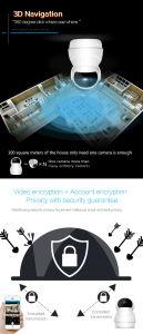 Web Cam PTZ de cámara del sistema de seguridad inalámbrica