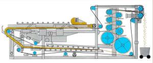 Mini laboratorio de Filtro automático de la correa de la máquina de prensa