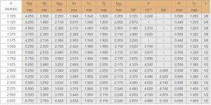 [186هت] معدنة جؤار خرطوشة ختم صوف لأنّ عادية - درجة حرارة مضخة