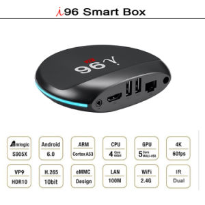 Androider intelligenter Kasten Fernsehapparat-I96 mit Amlogic S905X Vierradantriebwagen-Kern 1GB RAM/8GB ROM mit drahtloser Tastatur
