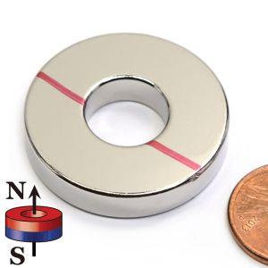 De aangepaste Magneet van NdFeB van de Zeldzame aarde