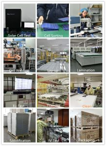 Poli comitato del modulo della pila solare di alta efficienza 100W con il sistema del comitato solare delle 36 cellule