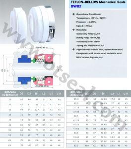 Teflon Mechanische Verbindingen van de Blaasbalg (WB2) 5