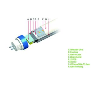 160lm/W G5, 4 piedi di Tubos LED T5