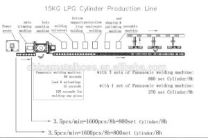 高度LPGシリンダーソケットのミグ溶接機械
