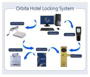 het vijfsterren Intelligente Slimme Elektronische Slot van de Deur van de Kaart van het Hotel van de Veiligheid met Vrij Systeem