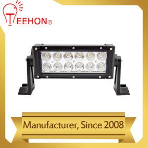 36Вт Светодиодные лампы рабочего освещения панели