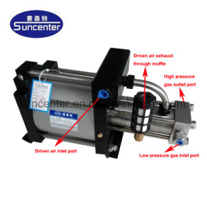 Venda a quente Suncenter Modelo: DGA25 circular ar bomba auxiliar de alimentação de gás
