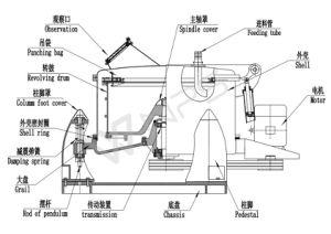 Ziehende-oben Zentrifuge des Beutel-Psd800 für Nahrung