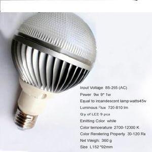 Birnen LED-MR16 E27 GU10