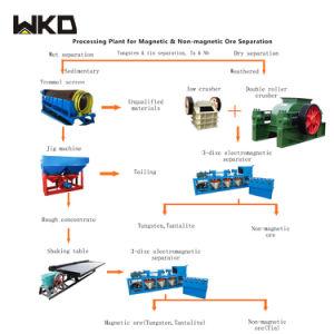 販売のためのオーストラリアの鉄鋼のプロセス採鉱設備