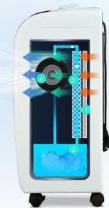 Home Appliance Mini Portable / Stand ventilateur du refroidisseur air/ventilateur de brumisation/ventilateur de refroidissement/Industrial Electric-de-chaussée/électrique du ventilateur Ventilateur de tour de boîte/du ventilateur de table/ventilateur et le ventilateur turbo