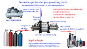 Suncenter Gas a alta presión bomba de cebado para el llenado del cilindro de oxígeno