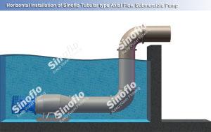 El control de inundación y el drenaje urbanos del flujo axial/mezclaron la bomba del flujo con capacidad grande