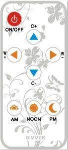 Newtypeuniversal Auto Audiofernsteuerungs-IR Fernsteuerungs für Auto DVD MP3 MP4