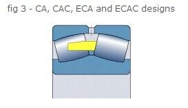 Roulements à rouleaux sphériques SKF 239/630 CA/W33