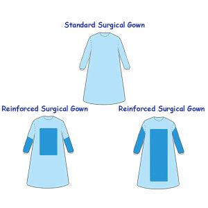02857cc5d El cirujano de Cirugía del Hospital de aislamiento desechable impermeable  Verde Azul SMS