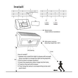 多機能センサーの屋外の動きの太陽庭の壁ライト