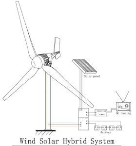 G datilografa a 10kw o preço Home do moinho do gerador das energias eólicas/de gerador/vento turbina do vento