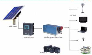1,5 kw-5KW inversor para vender la fábrica de generador de energía solar