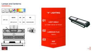 90W LEDの洪水ライト/LEDの壁の洗濯機ライト
