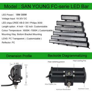 Visão rígida de 24 Volts x Barra de luz LED para veículos