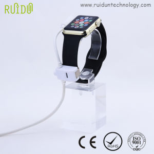Smart- Watch, Wearable and Fitness Band Protection