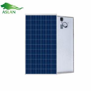 Hoog PolyPV van de Efficiency 300W Zonnepaneel, de Goedkope Bevordering van het Zonnepaneel