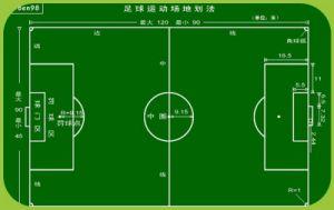 Preiswertester Preis-modularer Rasen-Schutz-Bodenbelag-Fußball und Fußball künstlich