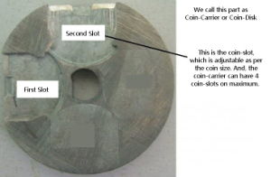 Mecanismo de moedas, Coin-Mech Drop-Thru (TR148)