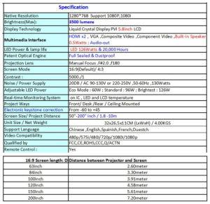 تكنولوجيا الوسائط المتعدّدة قاعة الدرس [لد] [1080ب] مسلاط