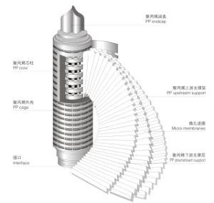 Membrana de polipropileno de 30 polegadas / Cartucho de filtro de pregas de PP para filtragem da água