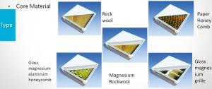 Poids léger utilisé pour salle blanche de l'aluminium panneau alvéolé