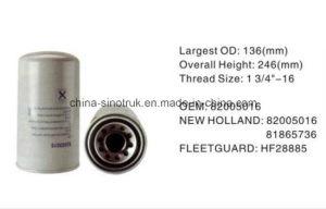 Filtro da combustibile originale dei filtri dell'olio di filtri dell'aria del filtro da acqua di alta qualità professionale del rifornimento 82824439 1909102 per la nuova Olanda