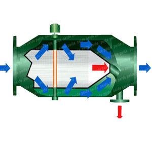 filtro da acqua automatico industriale di risucchio di trattamento delle acque di 490t/H SUS304