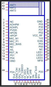 Cics bm15 Módulo Bluetooth mono