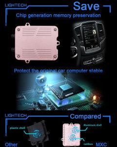 Canbus AC 12V 35W 45W H4 Kit de conversión HID Xenon
