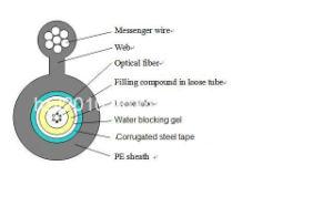 Рисунок 8 волоконно-оптический кабель (GYXTC8S)