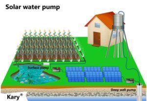 24V DC 250W Turquia irrigação solar solares bombas submersíveis Bomba de Água para terras agrícolas (4SPSC5.0/28-D24/250)