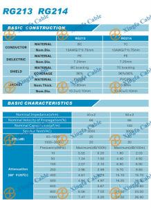 50Ом полихлорвиниловая оболочка высококачественный коаксиальный кабель RG213 (CE, RoHS ETL, UL)