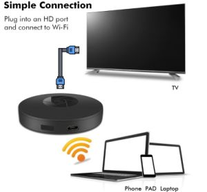 G4 USB sem fio receptor de TV HDMI suporta o Google Chromecast Netflix