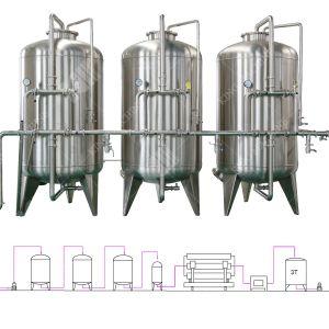 De hete Systemen van de Omgekeerde Osmose van de Verkoop voor het Beheer van het Afval
