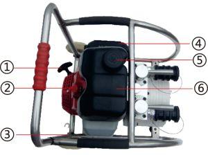 Хороший Переносной гидравлический двигатель насоса (двойной)