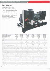 Generando Set-Fsw110d (Deutz)