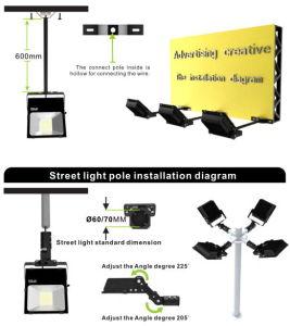 専門の競技場の屋外の軽い高い発電50With70With100With200With300W LEDのフラッドライト