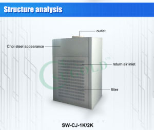 Tipo di ottimo rendimento depuratore di aria Sw-Cj-2k del montaggio della parete di alta efficienza