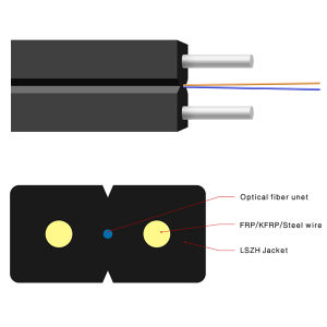 Cabo de fibra óptica/cabo de fibra óptica de FTTH barata/Fibra Monomodo de fio de Queda