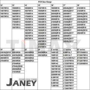 Personenkraftwagen-Reifen, kleiner Autoreifen (185/60R14, 185/65R14)